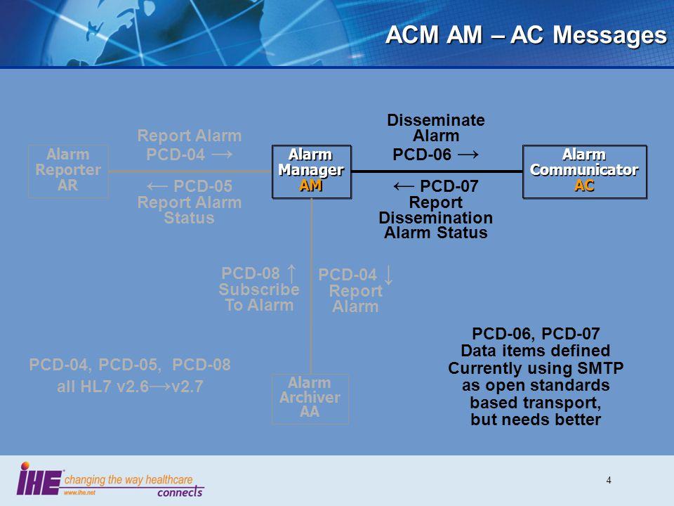 ACM AM – AC Messages ← PCD-07 ← PCD-05 Disseminate Alarm PCD-06 →