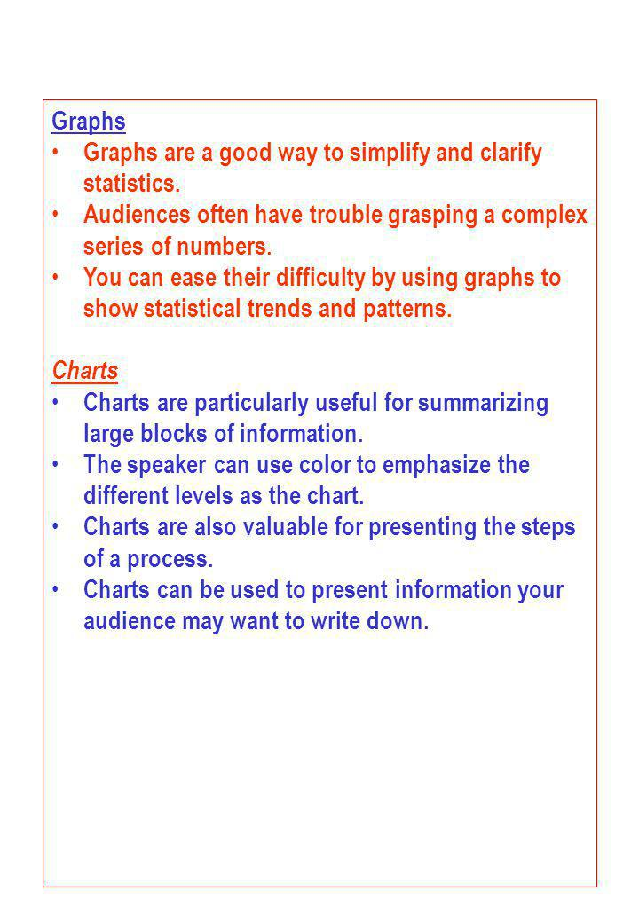 Graphs Graphs are a good way to simplify and clarify statistics. Audiences often have trouble grasping a complex series of numbers.