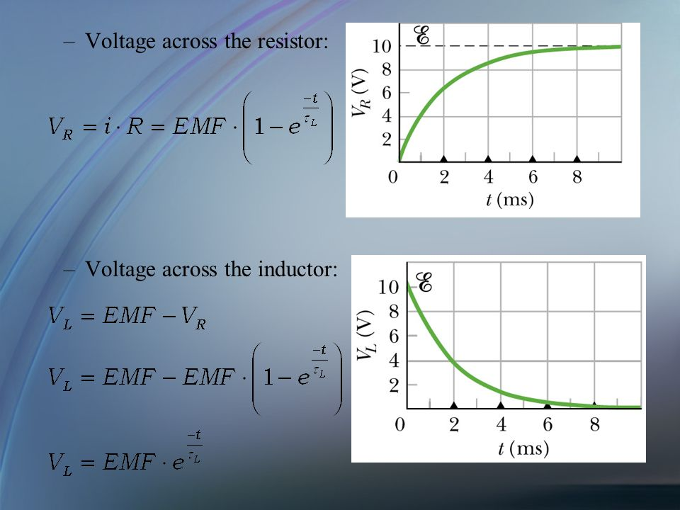 Voltage across the resistor: