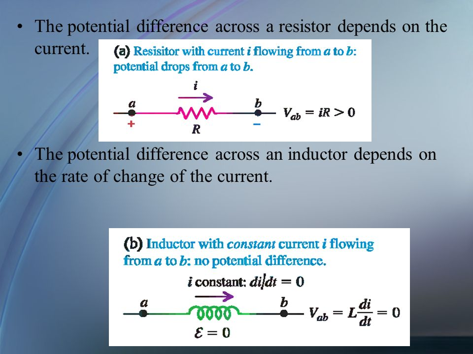 The potential difference across a resistor depends on the current.