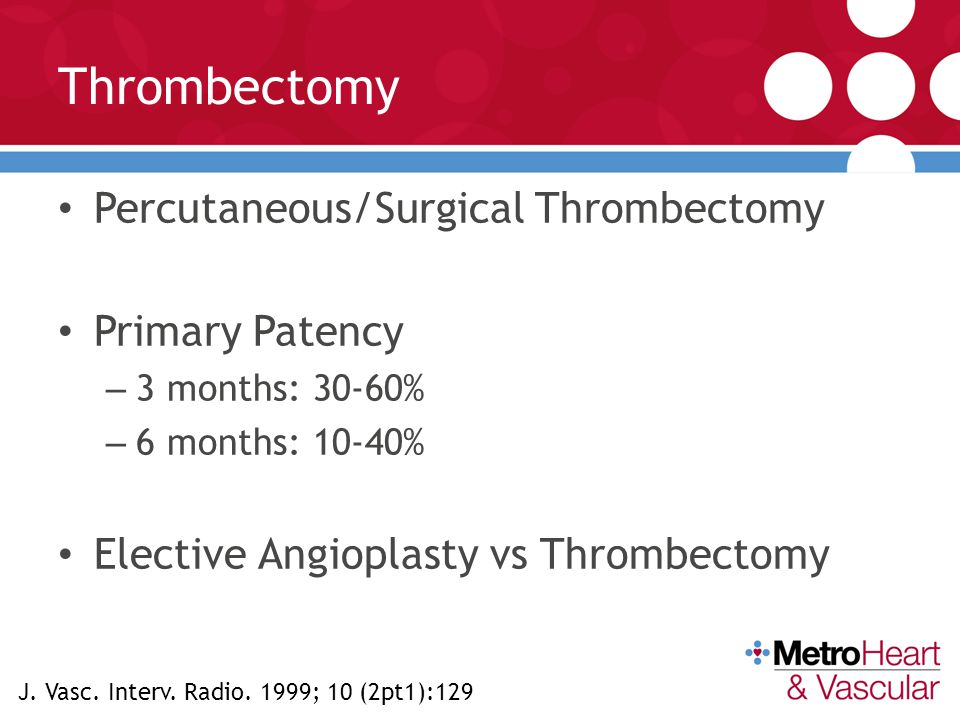 Thrombectomy Percutaneous/Surgical Thrombectomy Primary Patency