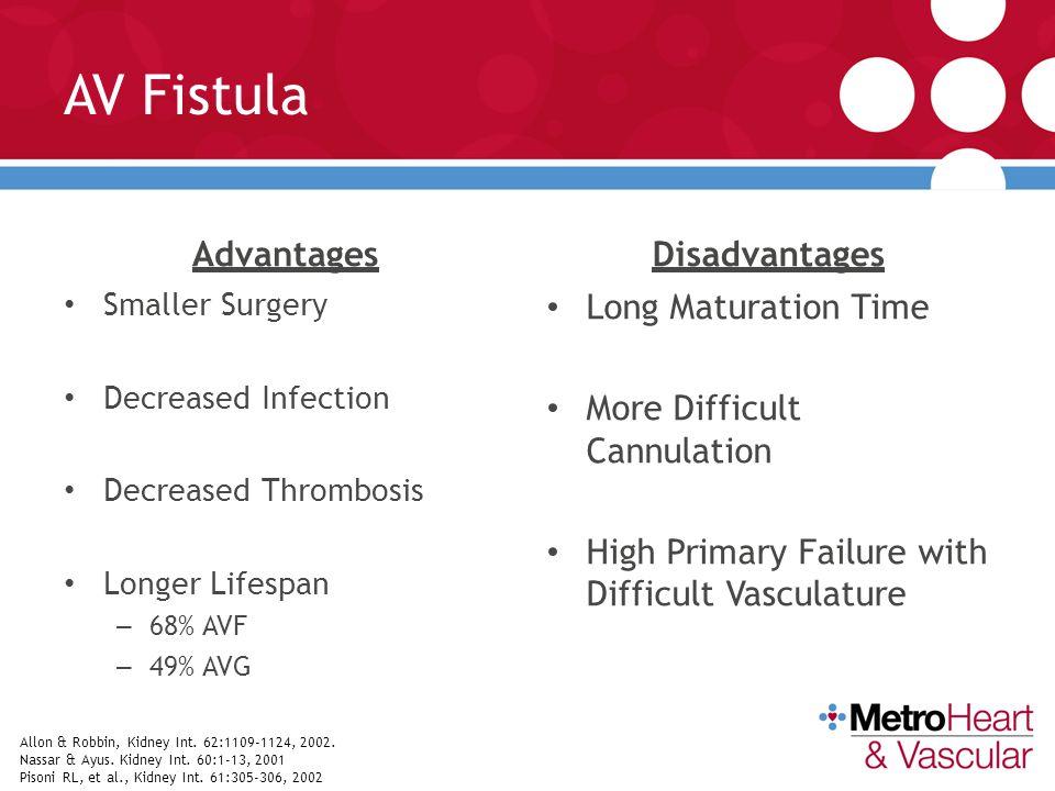 AV Fistula Advantages Disadvantages Long Maturation Time