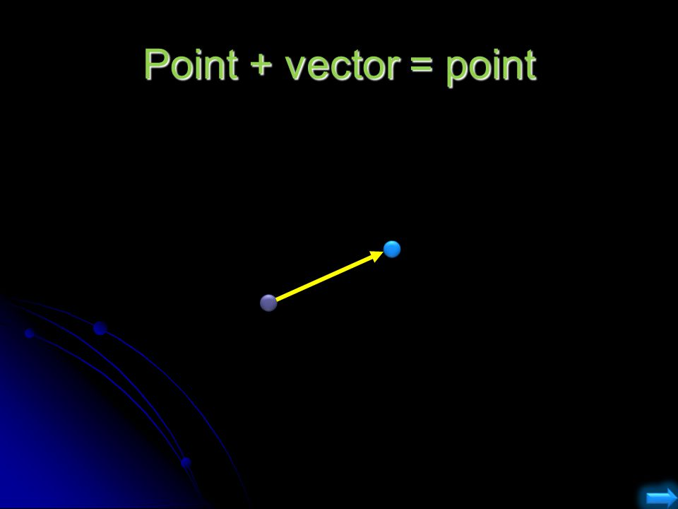 Point + vector = point