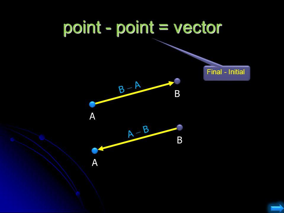 point - point = vector Final - Initial B – A B A A – B B A