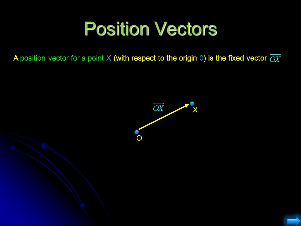 Position Vectors A position vector for a point X (with respect to the origin 0) is the fixed vector.