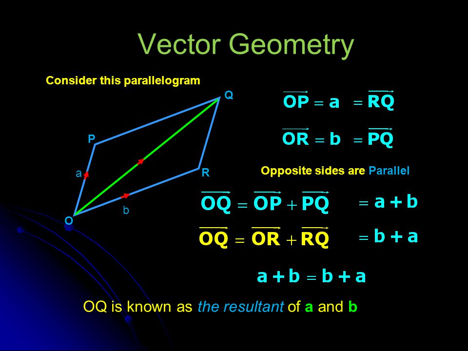 Vector Geometry OQ is known as the resultant of a and b
