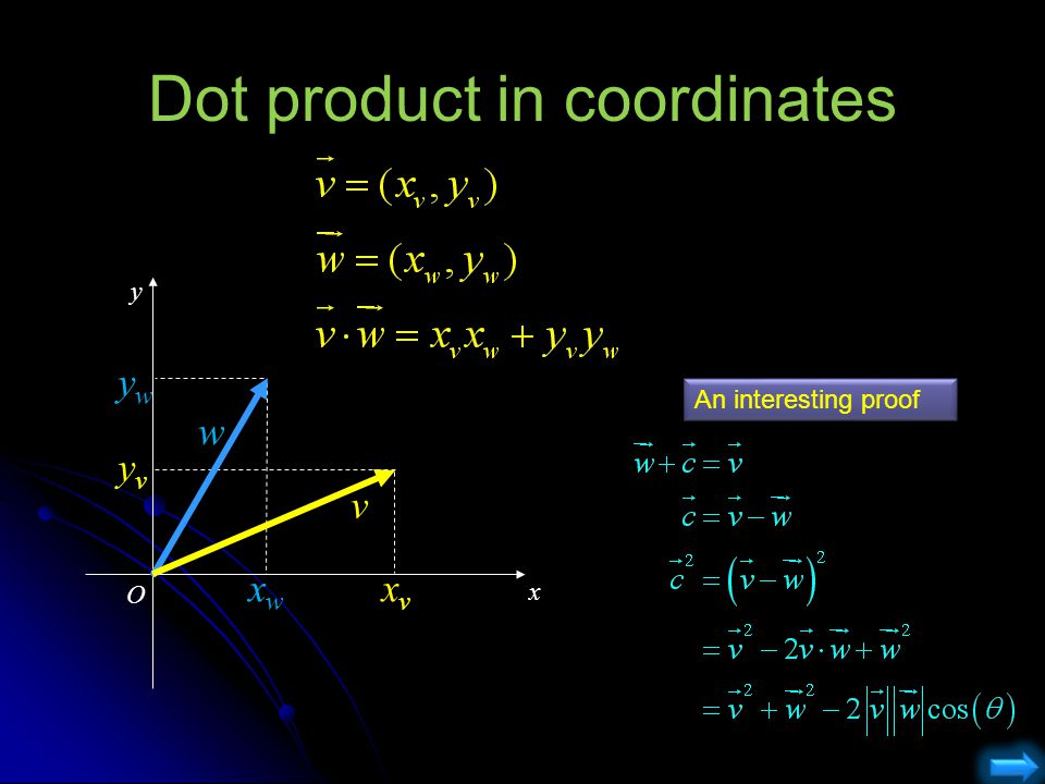 Dot product in coordinates