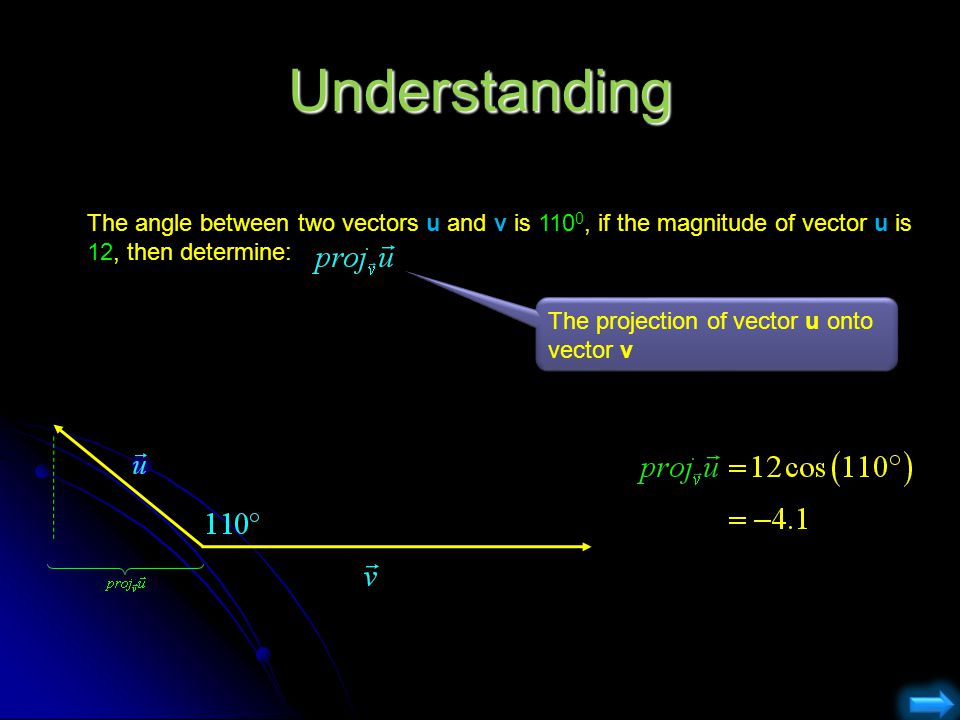 Understanding The angle between two vectors u and v is 1100, if the magnitude of vector u is 12, then determine: