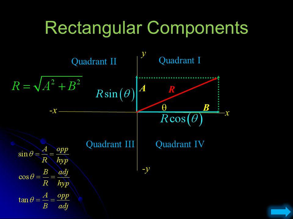 Rectangular Components