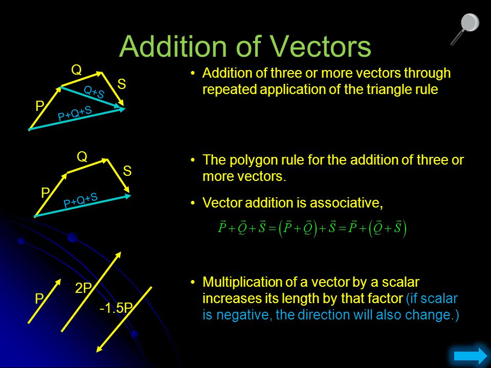 Addition of Vectors Q. Addition of three or more vectors through repeated application of the triangle rule.