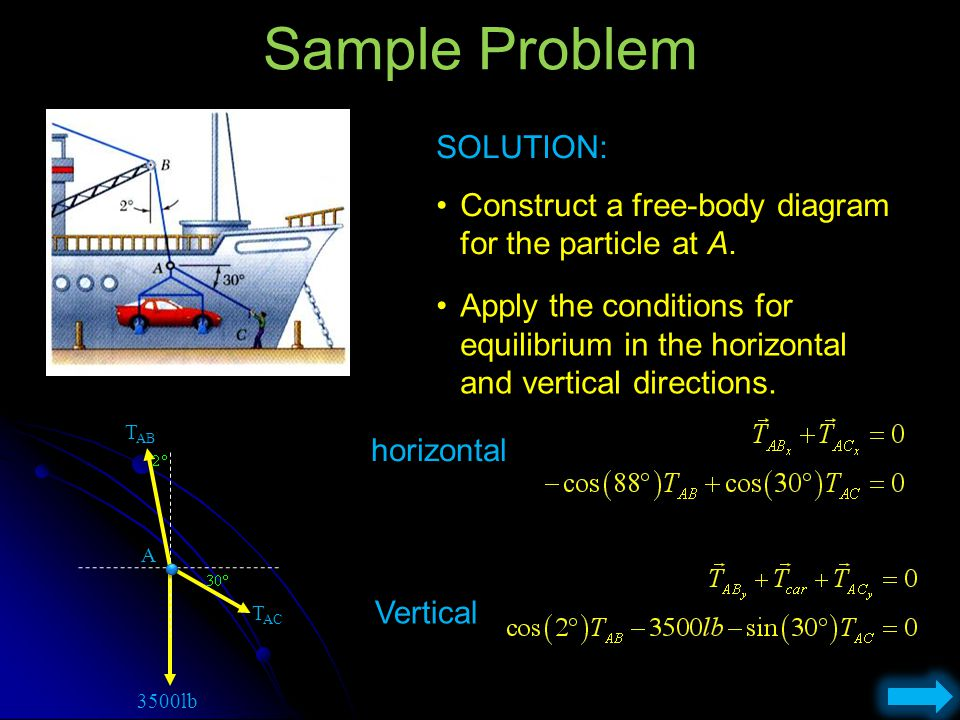 Sample Problem SOLUTION: