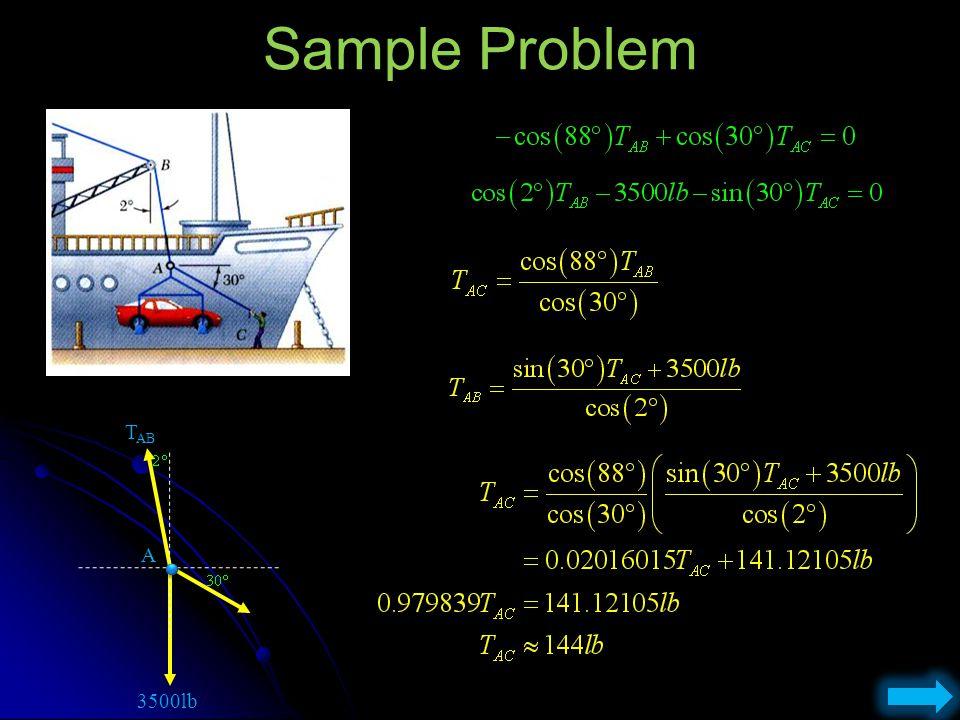 Sample Problem A TAB 3500lb