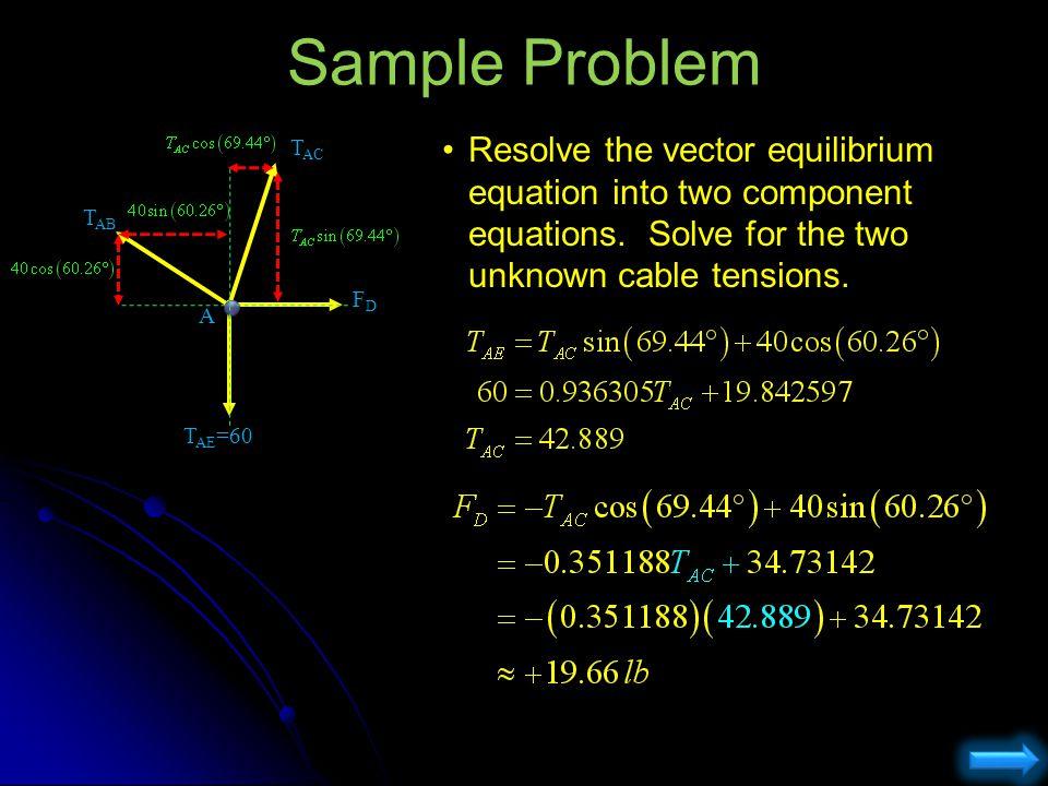 Sample Problem TAB. TAC. FD. TAE=60. A.