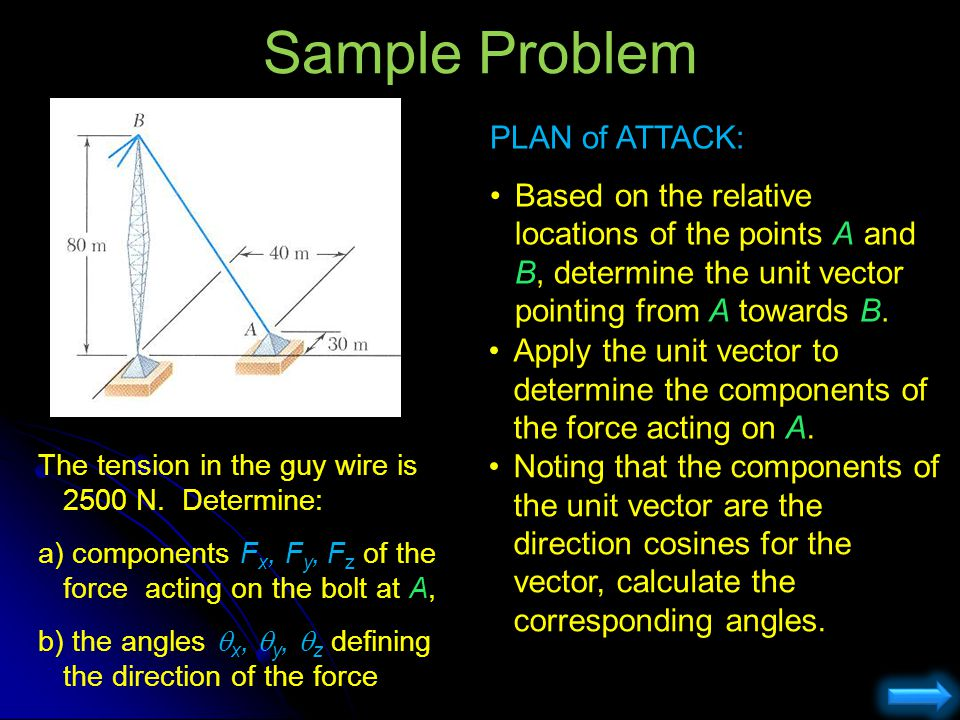 Sample Problem PLAN of ATTACK: