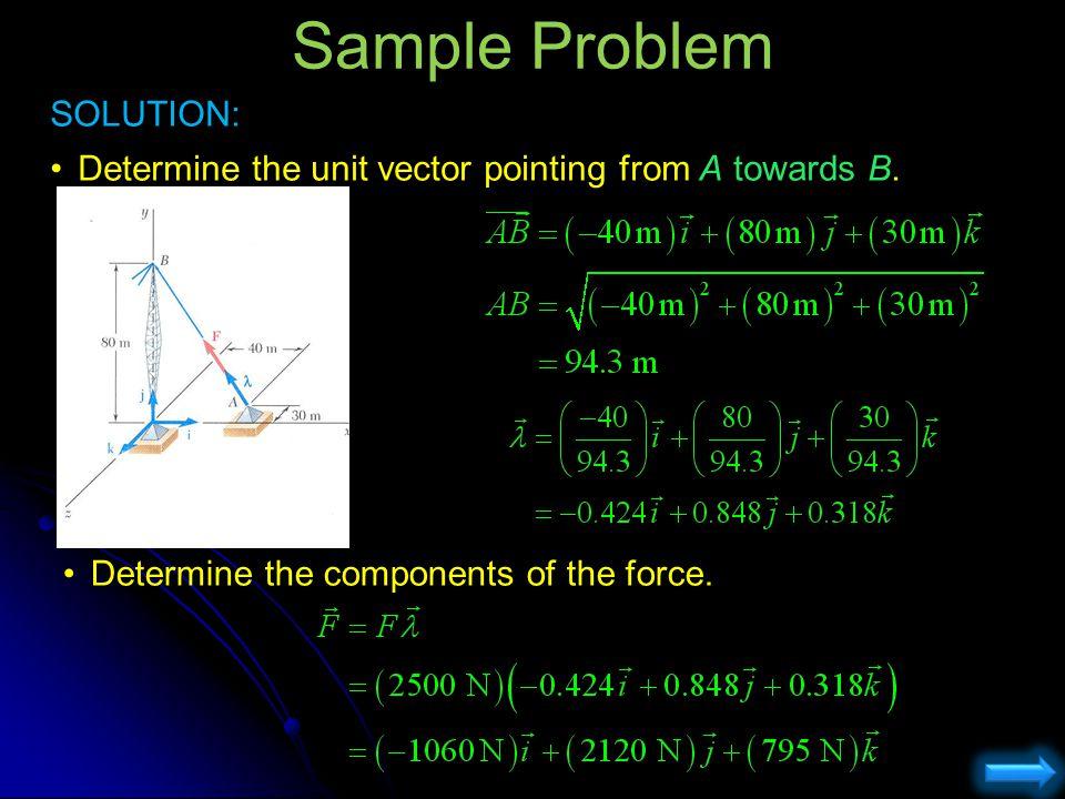 Sample Problem SOLUTION: