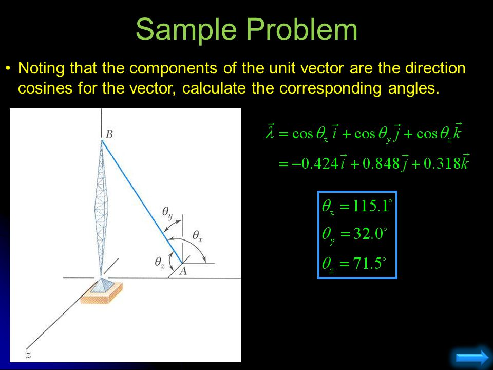 Sample Problem Noting that the components of the unit vector are the direction cosines for the vector, calculate the corresponding angles.