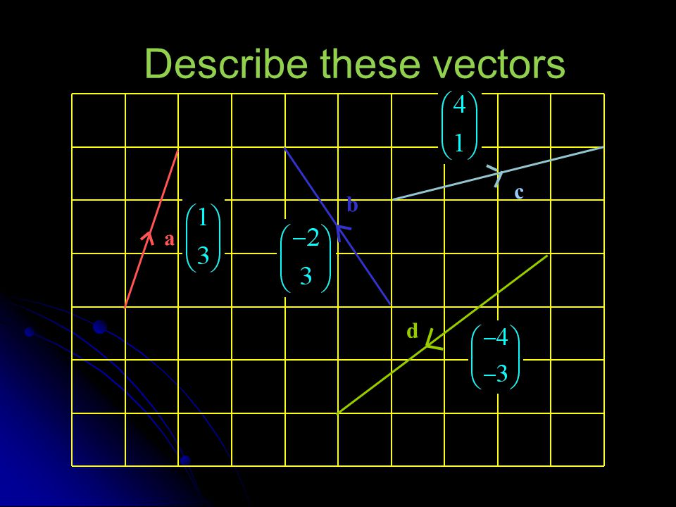 Describe these vectors