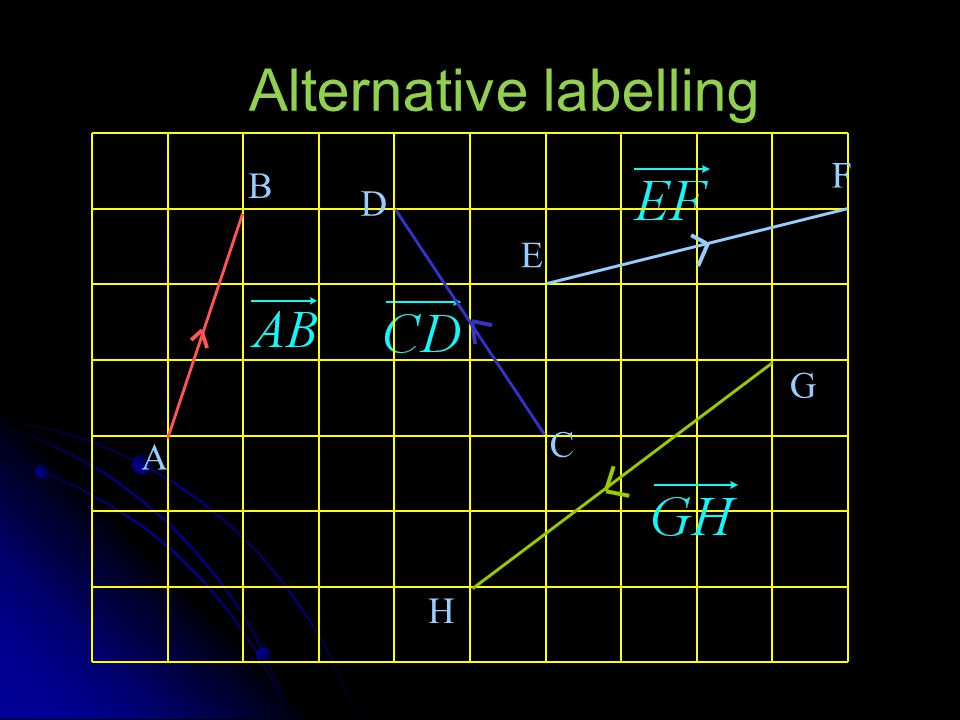 Alternative labelling