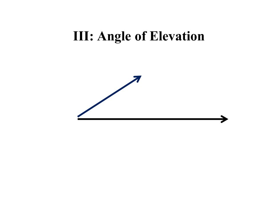 III: Angle of Elevation
