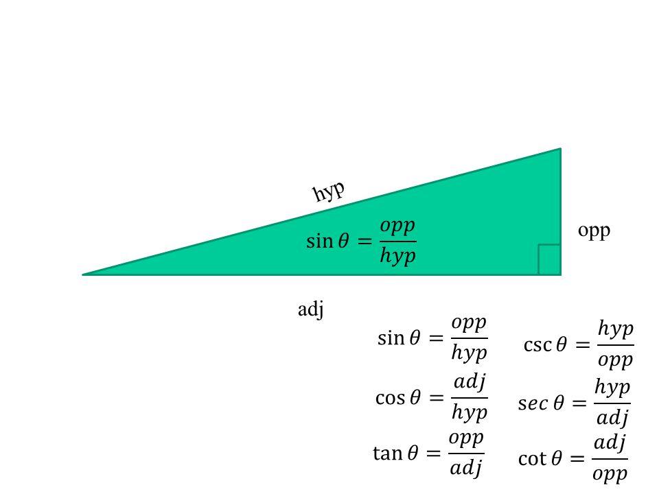 hyp sin 𝜃= 𝑜𝑝𝑝 ℎ𝑦𝑝. opp. adj. sin 𝜃= 𝑜𝑝𝑝 ℎ𝑦𝑝. csc 𝜃= ℎ𝑦𝑝 𝑜𝑝𝑝. cos 𝜃= 𝑎𝑑𝑗 ℎ𝑦𝑝. s𝑒𝑐 𝜃= ℎ𝑦𝑝 𝑎𝑑𝑗.