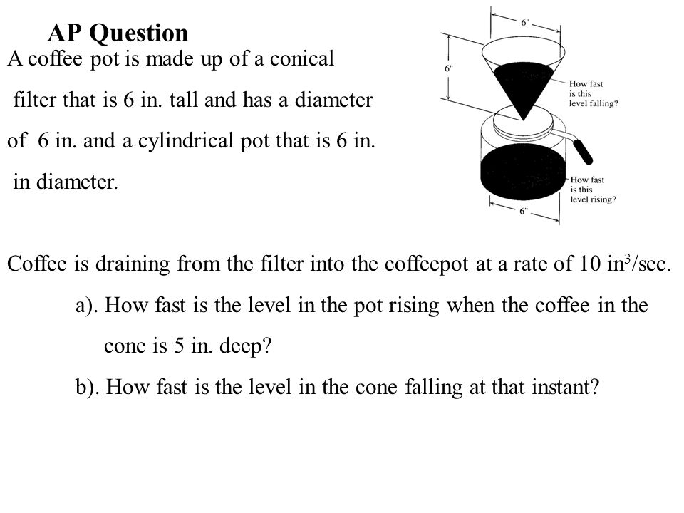 AP Question A coffee pot is made up of a conical