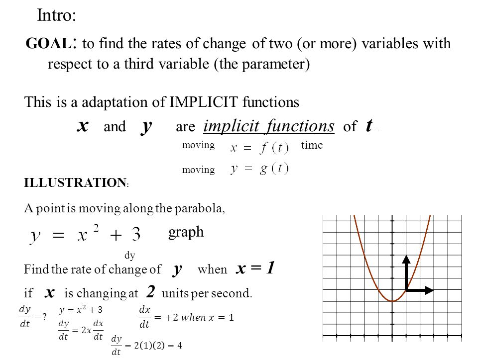 Intro: This is a adaptation of IMPLICIT functions graph ILLUSTRATION: