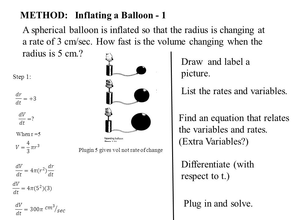 METHOD: Inflating a Balloon - 1