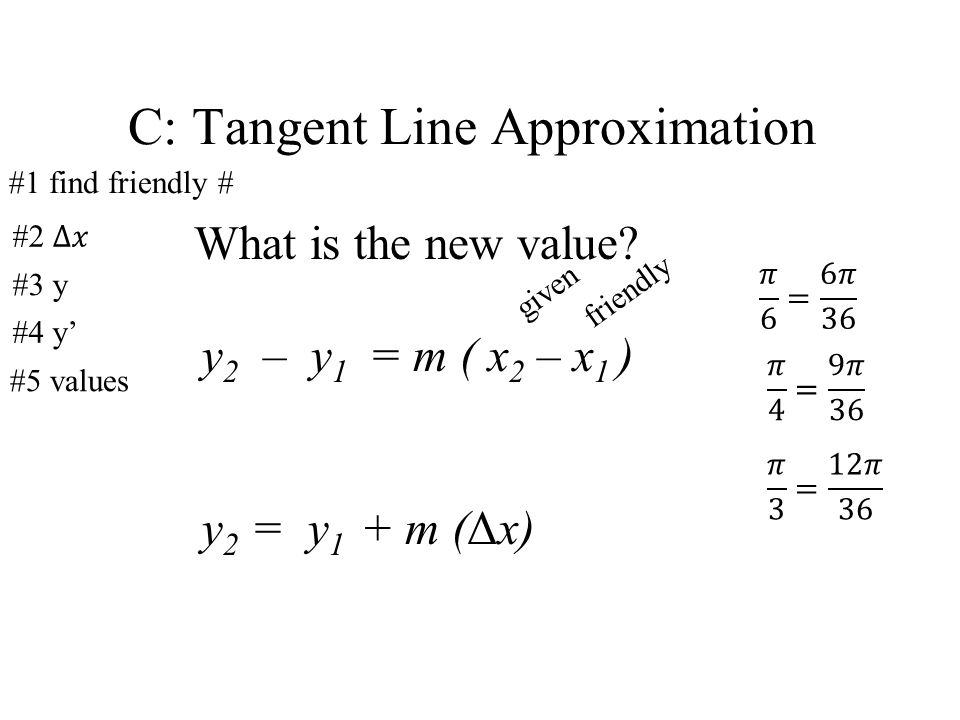 C: Tangent Line Approximation