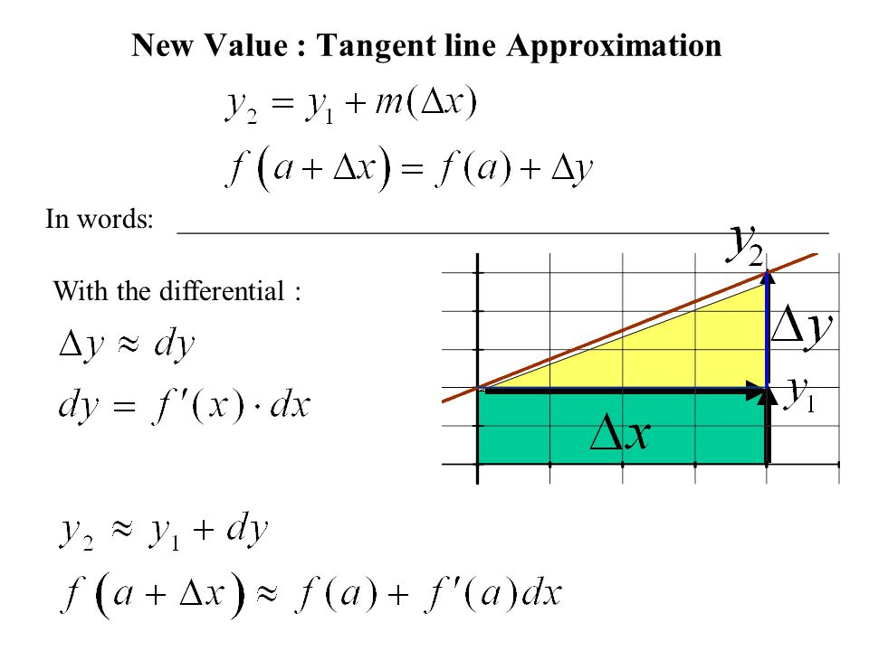 New Value : Tangent line Approximation