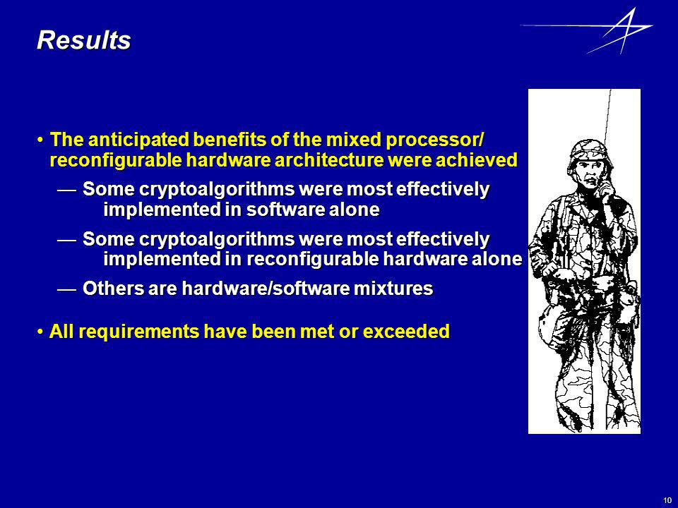 Results The anticipated benefits of the mixed processor/ reconfigurable hardware architecture were achieved.