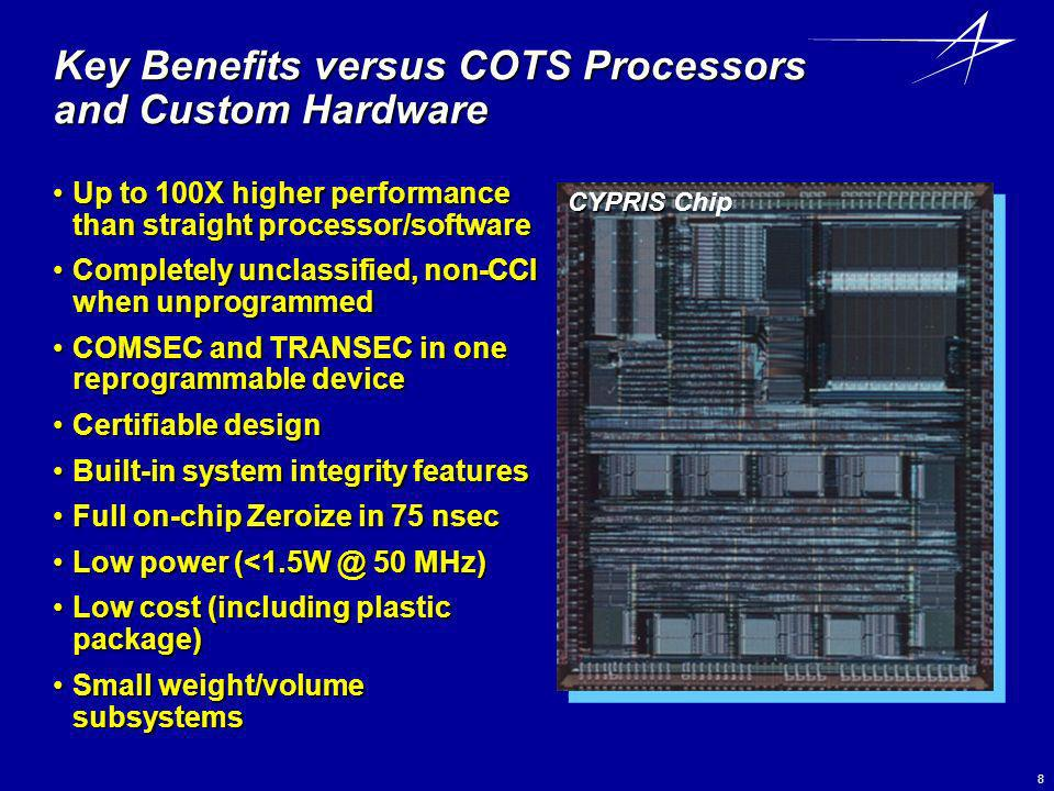 Key Benefits versus COTS Processors and Custom Hardware