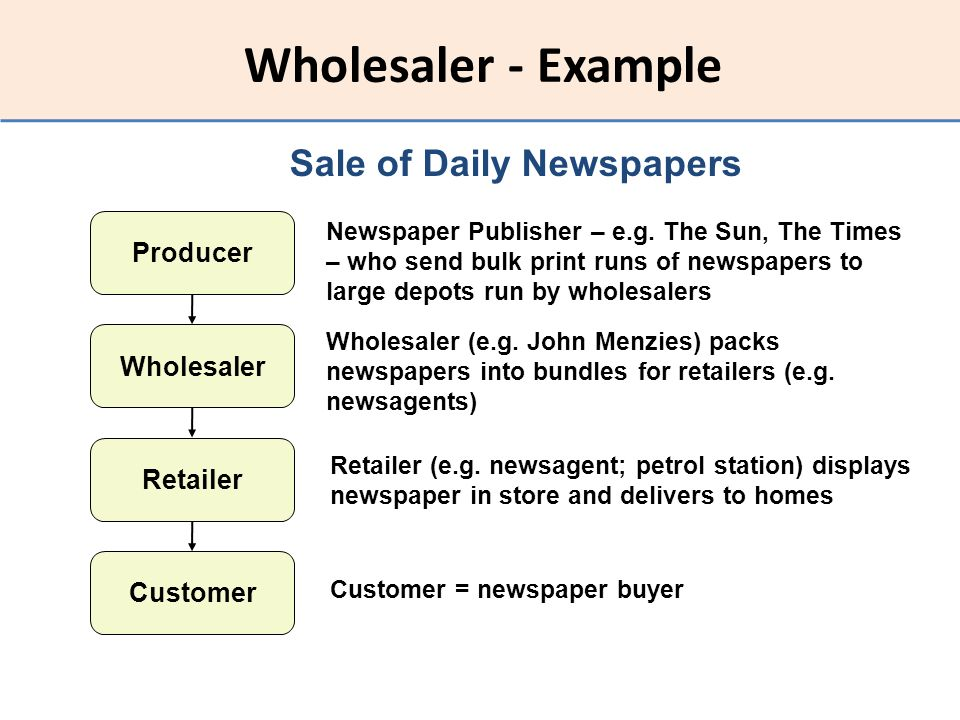 Sale of Daily Newspapers
