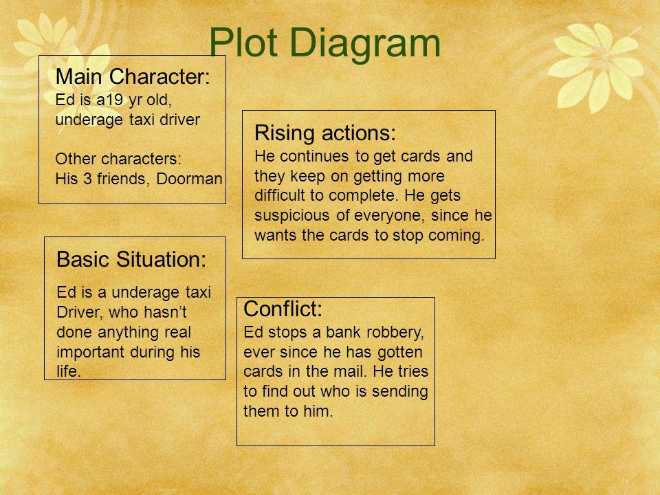 Plot Diagram Main Character: Rising actions: Basic Situation: