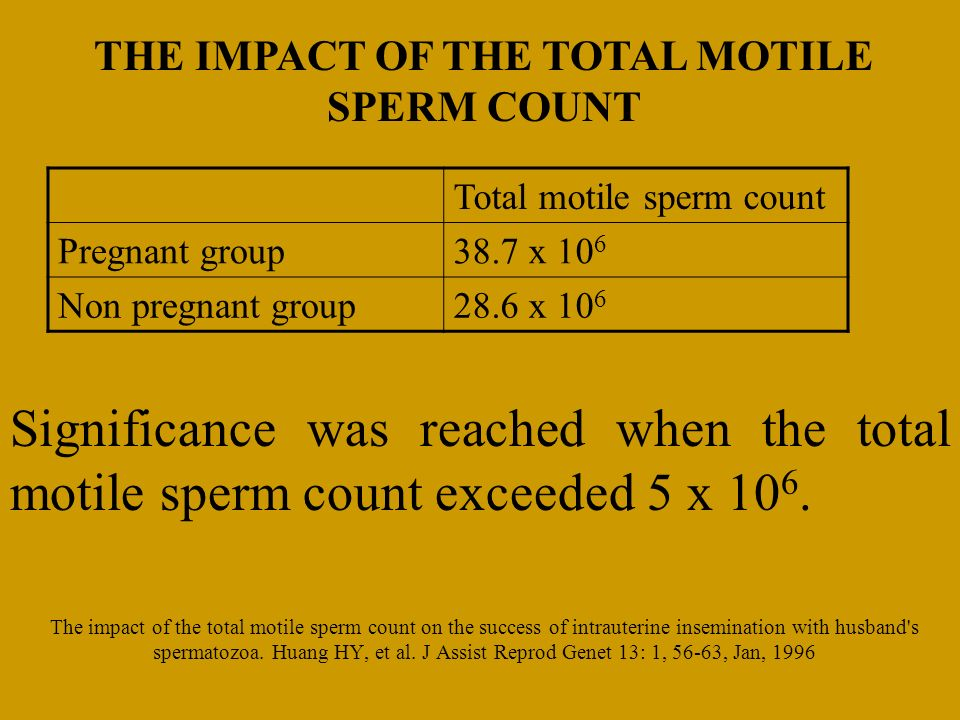 THE IMPACT OF THE TOTAL MOTILE SPERM COUNT