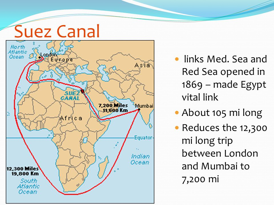 Suez Canal links Med. Sea and Red Sea opened in 1869 – made Egypt vital link. About 105 mi long.