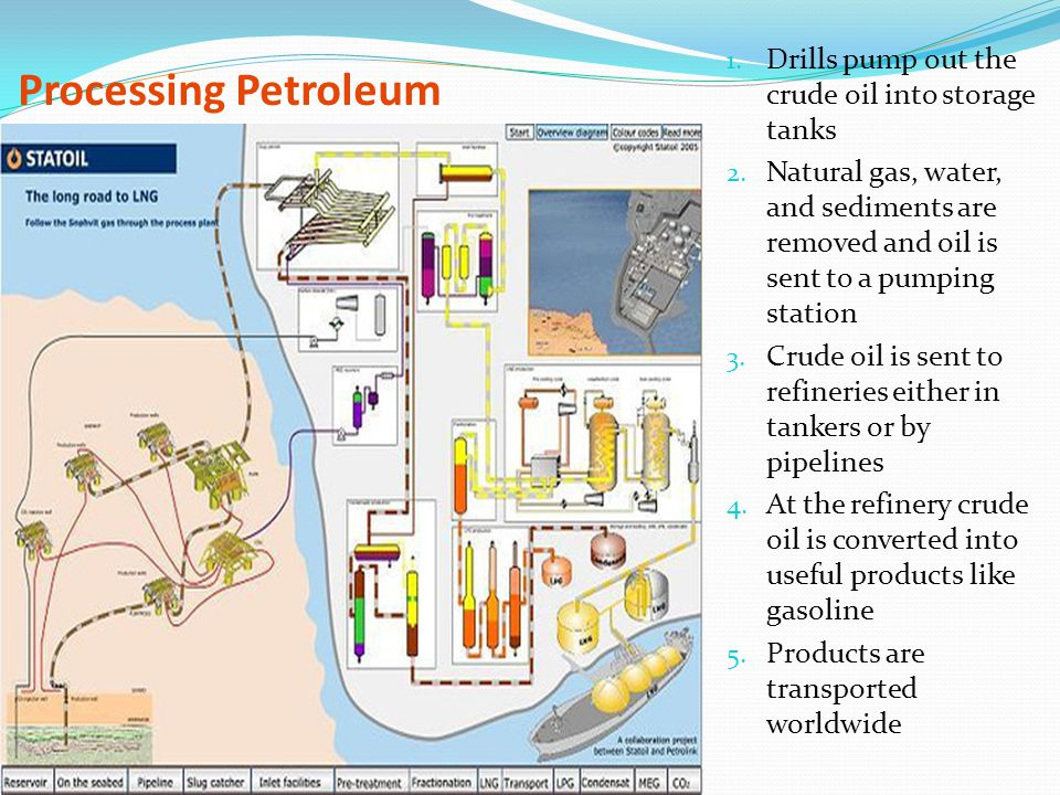 Processing Petroleum Drills pump out the crude oil into storage tanks