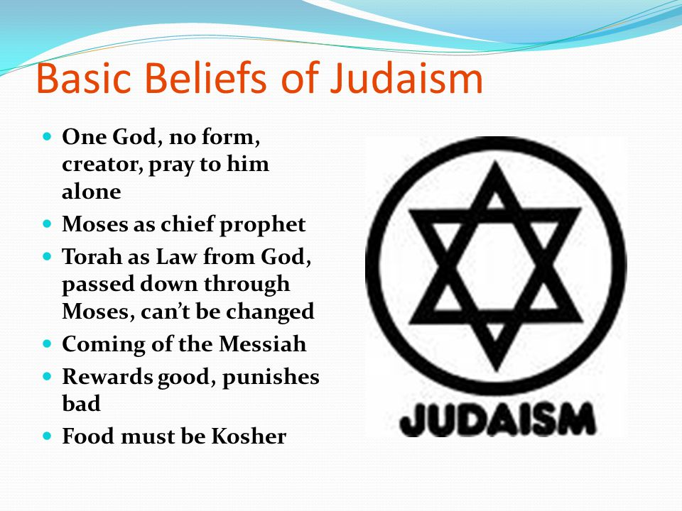 Christianity and Judaism