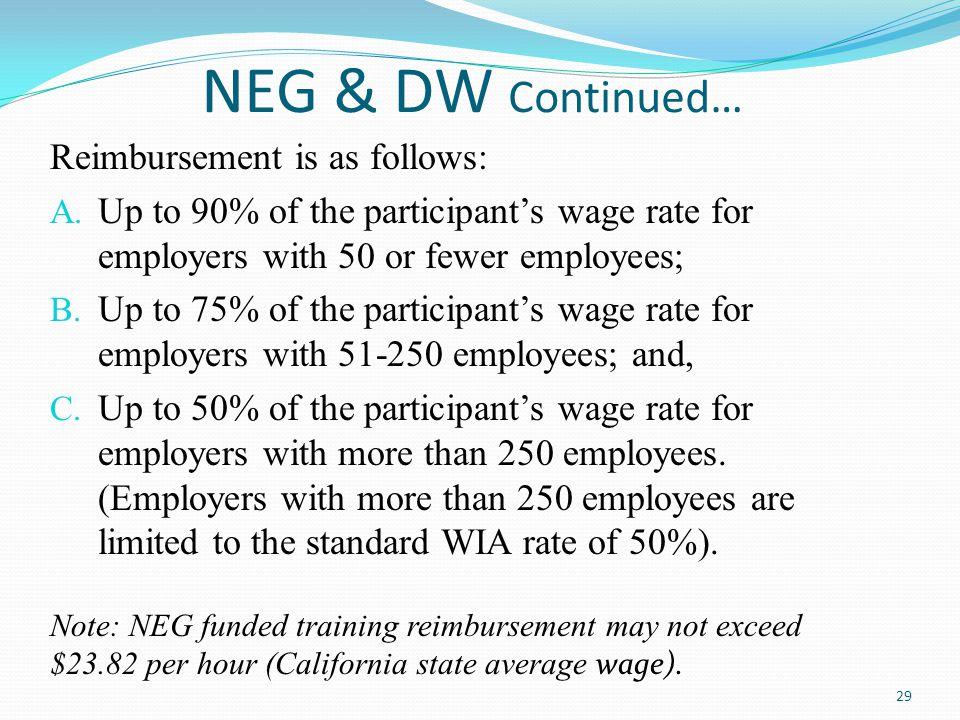 NEG & DW Continued… Reimbursement is as follows:
