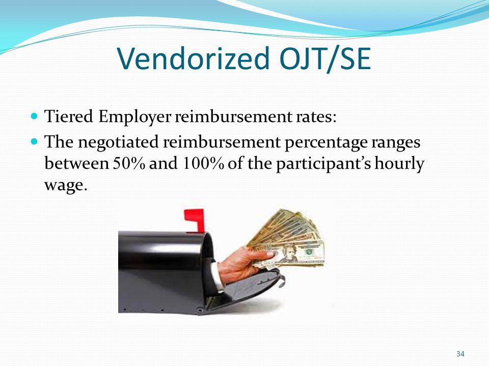Vendorized OJT/SE Tiered Employer reimbursement rates:
