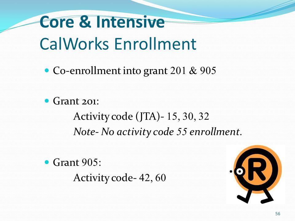 Core & Intensive CalWorks Enrollment