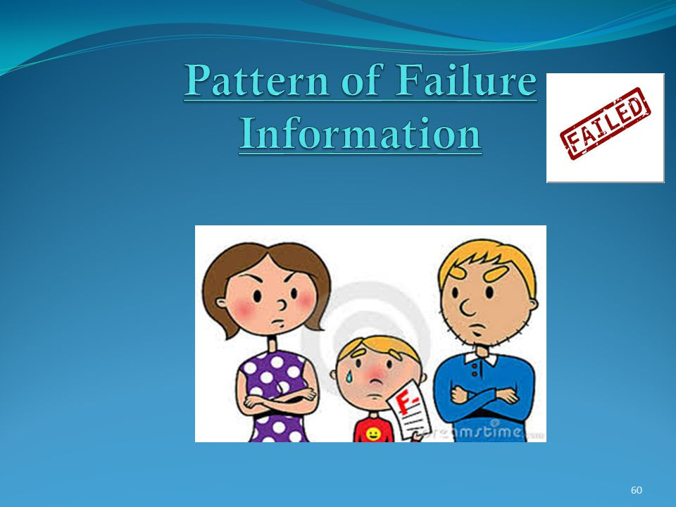 Pattern of Failure Information