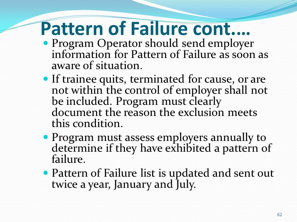 Pattern of Failure cont.…
