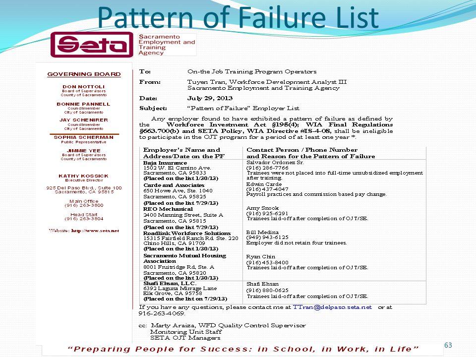 Pattern of Failure List