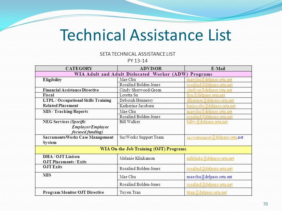 Technical Assistance List