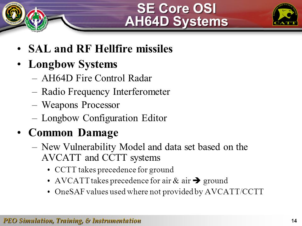 SE Core OSI AH64D Systems SAL and RF Hellfire missiles Longbow Systems