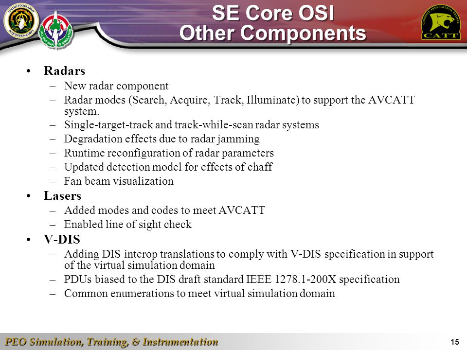 SE Core OSI Other Components