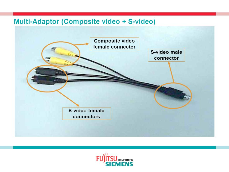 Multi-Adaptor (Composite video + S-video)
