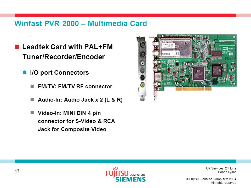 Winfast PVR 2000 – Multimedia Card