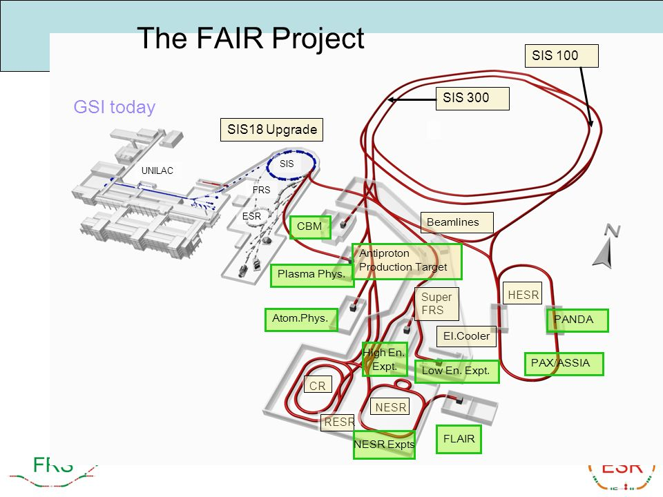 The FAIR Project GSI today SIS 100 SIS 300 SIS18 Upgrade Beamlines CBM