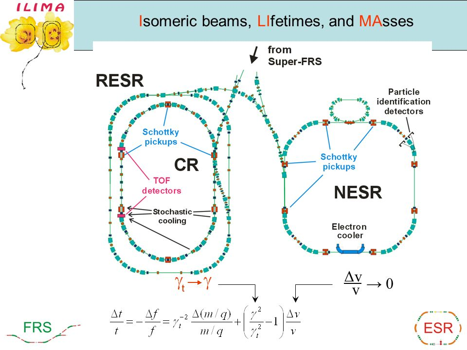 Isomeric beams, LIfetimes, and MAsses